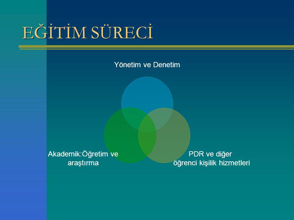 EĞİTİM SÜRECİ Yönetim ve Denetim PDR ve diğer öğrenci kişilik hizmetleri Akademik:Öğretim ve araştırma
