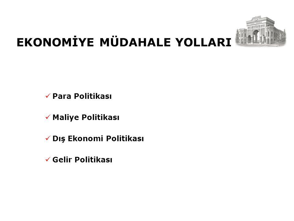 EKONOMİYE MÜDAHALE YOLLARI Para Politikası Maliye Politikası Dış Ekonomi Politikası Gelir Politikası