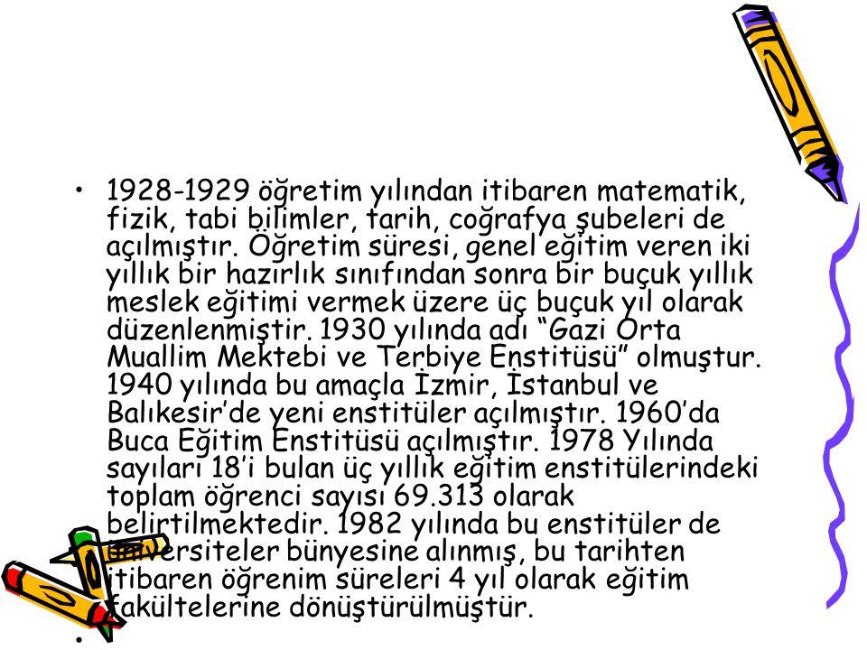 1928-1929 öğretim yılından itibaren matematik, fizik, tabi bilimler, tarih, coğrafya şubeleri de açılmıştır.