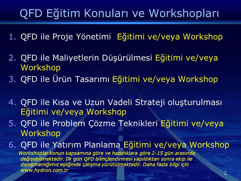 QFD Eğitim Konuları ve Workshopları 1.QFD ile Proje Yönetimi Eğitimi ve/veya Workshop 2.QFD ile Maliyetlerin Düşürülmesi Eğitimi ve/veya Workshop 3.QF