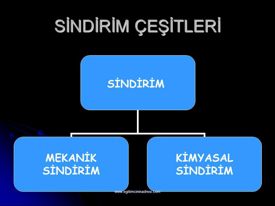 SİNDİRİM ÇEŞİTLERİ SİNDİRİM MEKANİK SİNDİRİM KİMYASAL SİNDİRİM www.egitimcininadresi.com