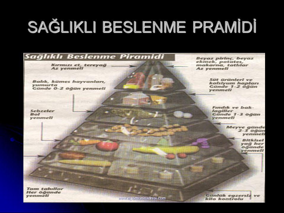 SAĞLIKLI BESLENME PRAMİDİ www.egitimcininadresi.com