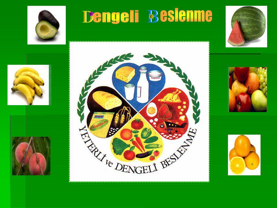 Yeterli ve Dengeli Beslenme Sağlığımızın korunması için bir günde tüketilen yiyeceklerin dört ana besin grubunu içermesi ; Yaş, cinsiyet ve aktiviteye göre gereken miktarda tüketilmesidir.