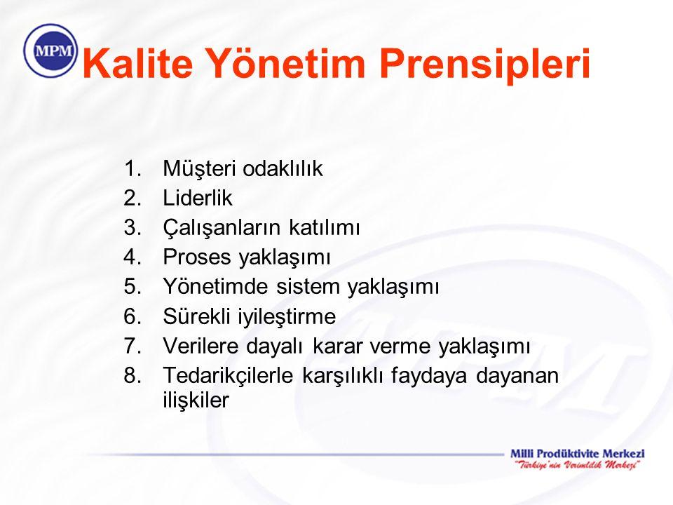 Kalite Yönetim Prensipleri 1.Müşteri odaklılık 2.Liderlik 3.Çalışanların katılımı 4.Proses yaklaşımı 5.Yönetimde sistem yaklaşımı 6.Sürekli iyileştirm