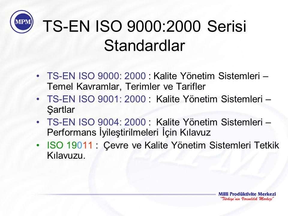 TS-EN ISO 9000:2000 Serisi Standardlar TS-EN ISO 9000: 2000 : Kalite Yönetim Sistemleri – Temel Kavramlar, Terimler ve Tarifler TS-EN ISO 9001: 2000 :