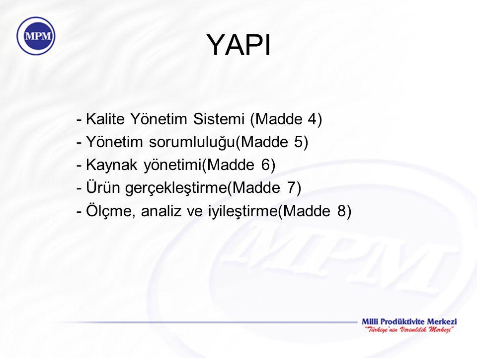 YAPI - Kalite Yönetim Sistemi (Madde 4) - Yönetim sorumluluğu(Madde 5) - Kaynak yönetimi(Madde 6) - Ürün gerçekleştirme(Madde 7) - Ölçme, analiz ve iy