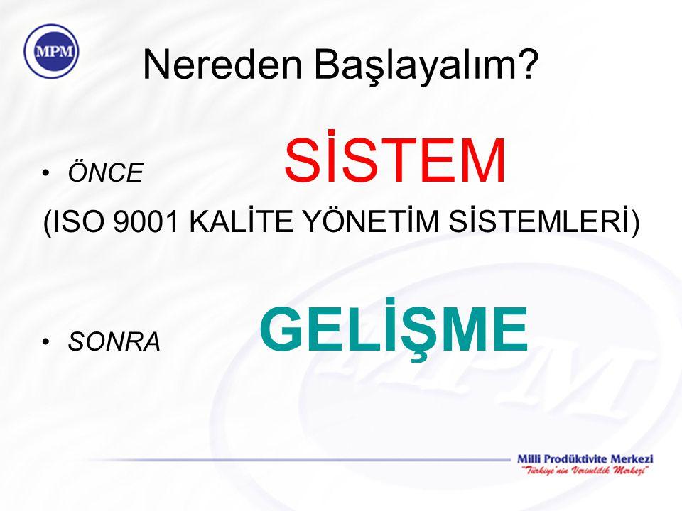 Nereden Başlayalım? ÖNCE SİSTEM (ISO 9001 KALİTE YÖNETİM SİSTEMLERİ) SONRA GELİŞME