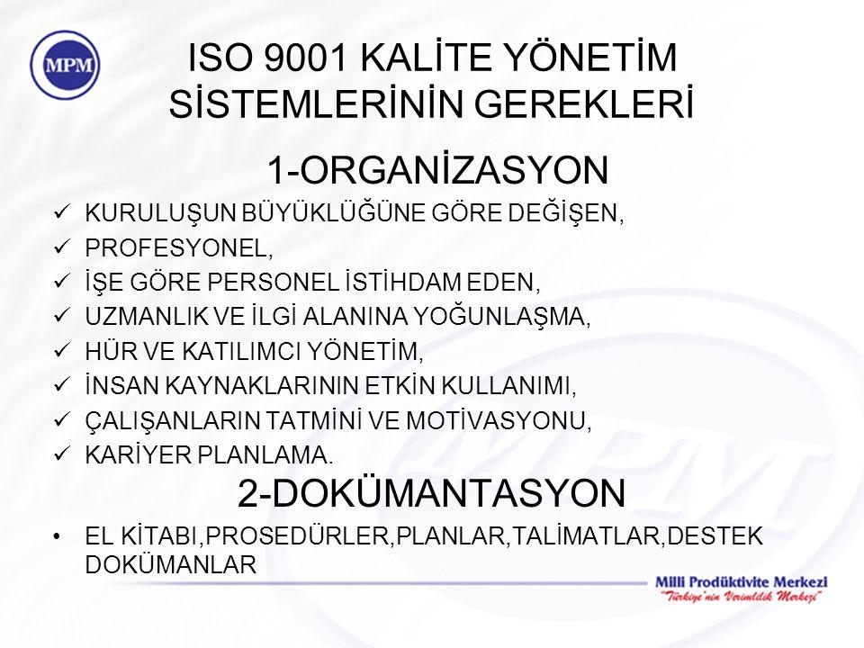 ISO 9001 KALİTE YÖNETİM SİSTEMLERİNİN GEREKLERİ 1-ORGANİZASYON KURULUŞUN BÜYÜKLÜĞÜNE GÖRE DEĞİŞEN, PROFESYONEL, İŞE GÖRE PERSONEL İSTİHDAM EDEN, UZMAN