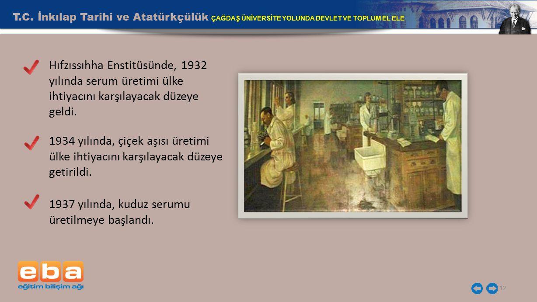 T.C. İnkılap Tarihi ve Atatürkçülük ÇAĞDAŞ ÜNİVERSİTE YOLUNDA DEVLET VE TOPLUM EL ELE 12 Hıfzıssıhha Enstitüsünde, 1932 yılında serum üretimi ülke iht
