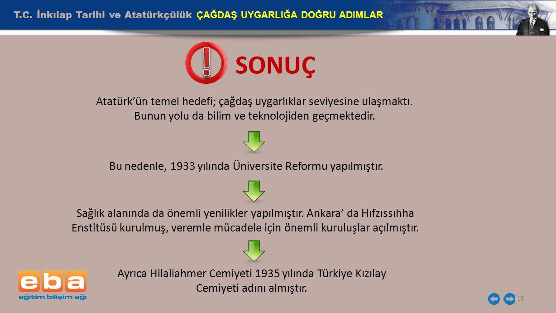 T.C. İnkılap Tarihi ve Atatürkçülük ÇAĞDAŞ UYGARLIĞA DOĞRU ADIMLAR 15 SONUÇ Atatürk'ün temel hedefi; çağdaş uygarlıklar seviyesine ulaşmaktı. Bunun yo