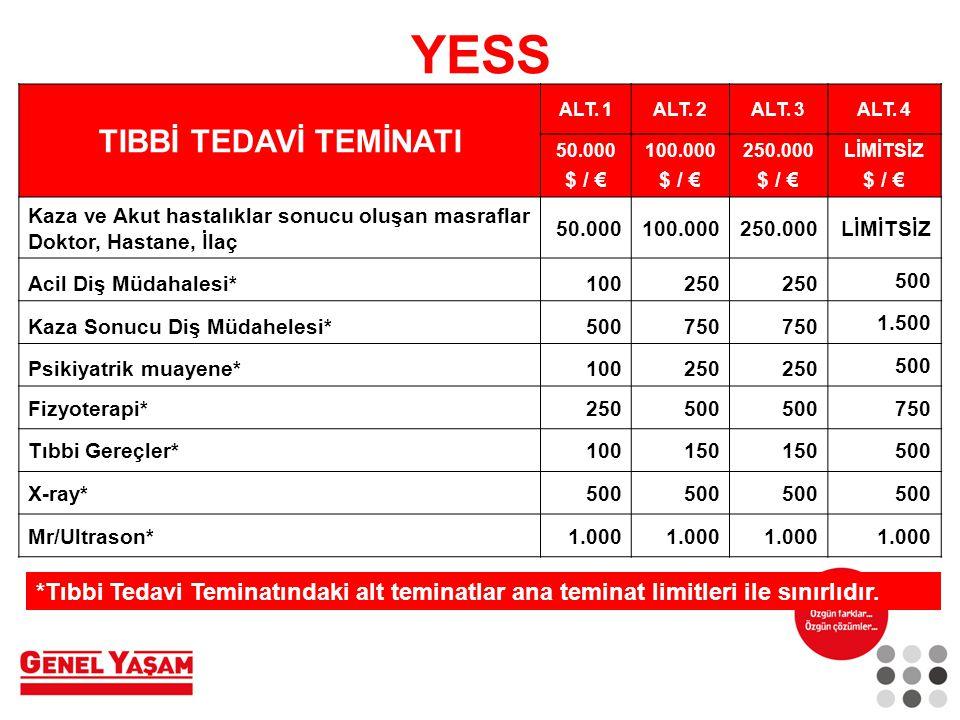 TIBBİ TEDAVİ TEMİNATI ALT.1ALT. 2ALT. 3ALT.