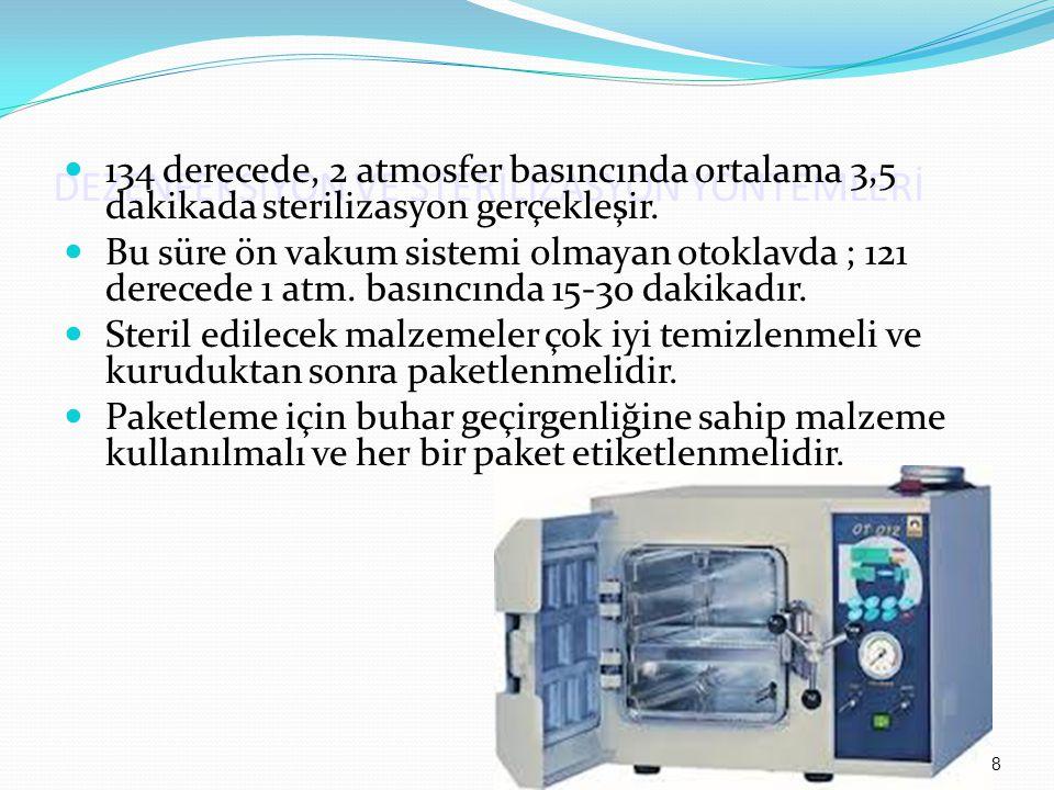 DEZENFEKSİYON VE STERİLİZASYON YÖNTEMLERİ 134 derecede, 2 atmosfer basıncında ortalama 3,5 dakikada sterilizasyon gerçekleşir. Bu süre ön vakum sistem