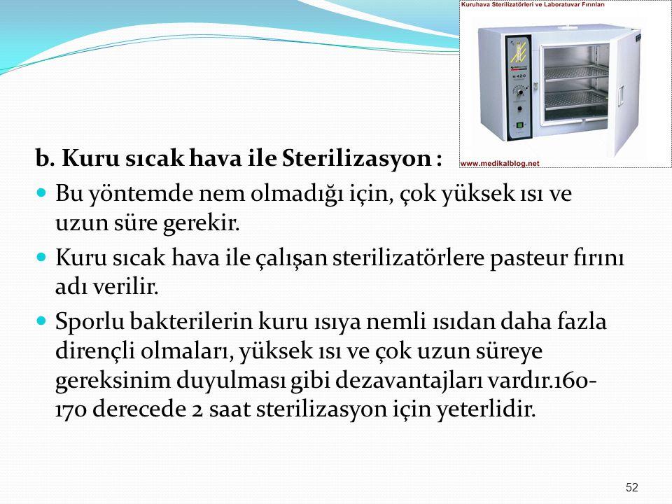 b. Kuru sıcak hava ile Sterilizasyon : Bu yöntemde nem olmadığı için, çok yüksek ısı ve uzun süre gerekir. Kuru sıcak hava ile çalışan sterilizatörler
