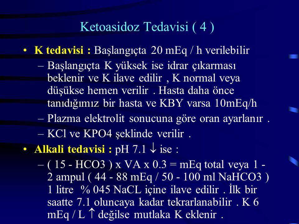 Ketoasidoz Tedavisi ( 4 ) K tedavisi : Başlangıçta 20 mEq / h verilebilir –Başlangıçta K yüksek ise idrar çıkarması beklenir ve K ilave edilir, K normal veya düşükse hemen verilir.