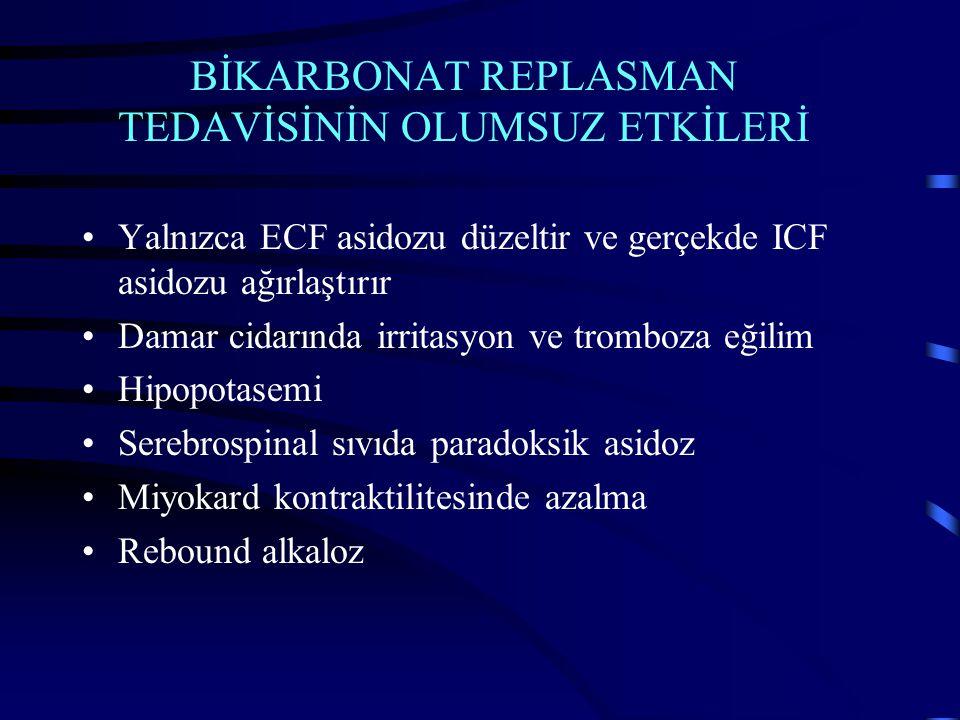 BİKARBONAT REPLASMAN TEDAVİSİNİN OLUMSUZ ETKİLERİ Yalnızca ECF asidozu düzeltir ve gerçekde ICF asidozu ağırlaştırır Damar cidarında irritasyon ve tromboza eğilim Hipopotasemi Serebrospinal sıvıda paradoksik asidoz Miyokard kontraktilitesinde azalma Rebound alkaloz