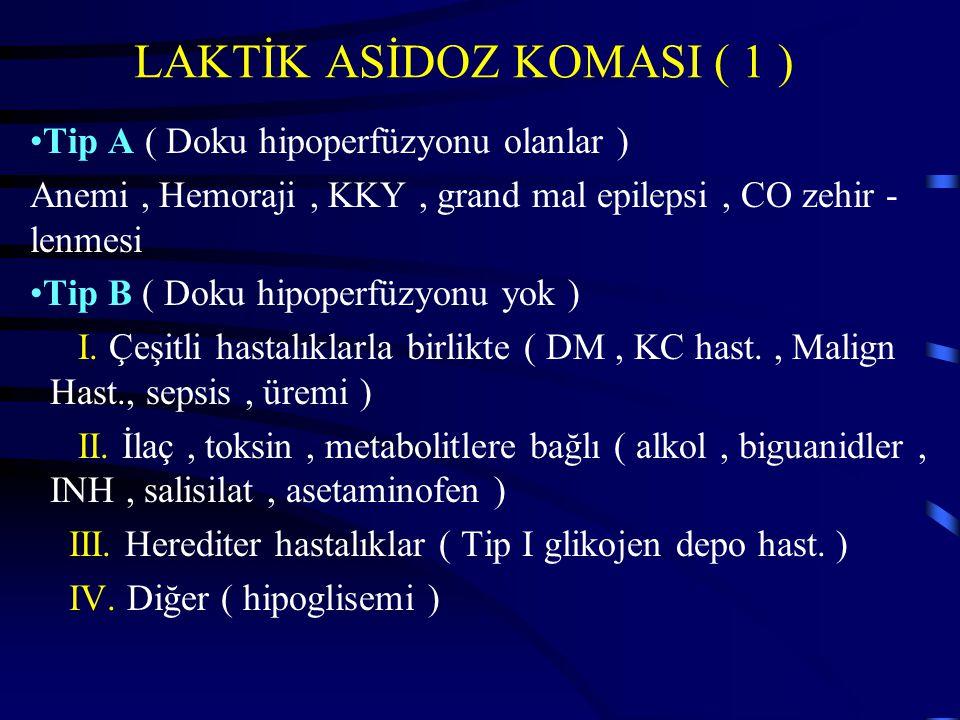 LAKTİK ASİDOZ KOMASI ( 1 ) Tip A ( Doku hipoperfüzyonu olanlar ) Anemi, Hemoraji, KKY, grand mal epilepsi, CO zehir - lenmesi Tip B ( Doku hipoperfüzyonu yok ) I.