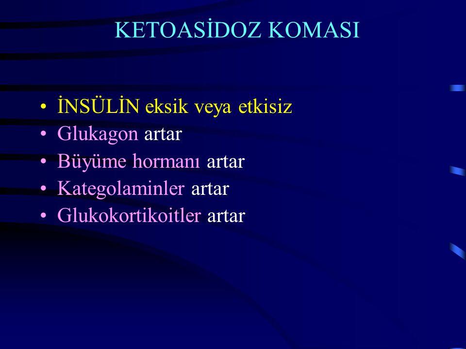 İnsülin eksik veya etkisiz-Glukoz kullanılamaz- lipaz akt artar Glukagon artar-glukoz yapımı art-ketogenezis GH artar-lipoliz-ketogenezis Epinefrin artar-glukoz yapımı artar-lipoliz NE artar -ketogenezis Glukokortikoitler artar-glukoz yapımı-lipoliz- ketogenezis