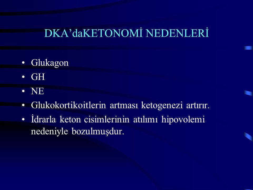 DKA'daKETONOMİ NEDENLERİ Glukagon GH NE Glukokortikoitlerin artması ketogenezi artırır.