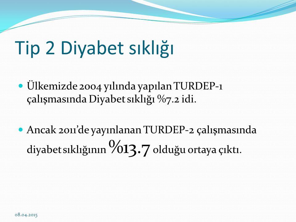 Tip 2 Diyabet sıklığı Yani Her 7 erişkin kişiden biri Tip 2 Diyabet hastası!.