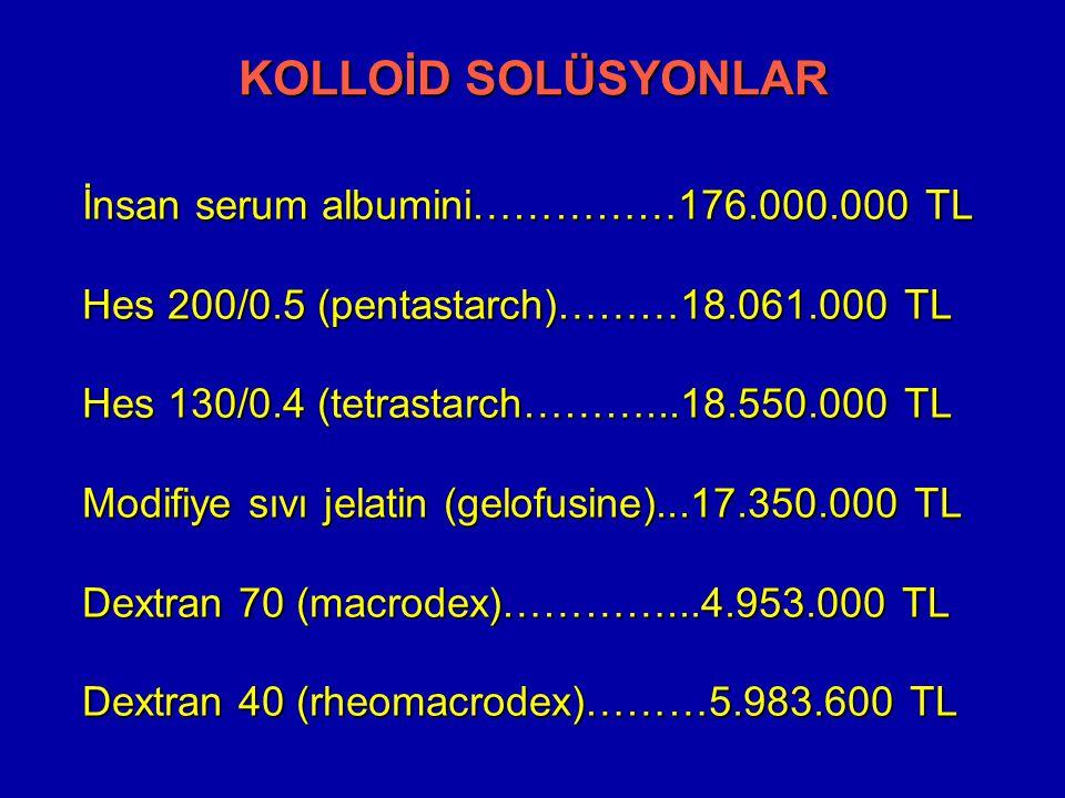 KOLLOİD SOLÜSYONLAR İnsan serum albumini……………176.000.000 TL Hes 200/0.5 (pentastarch)………18.061.000 TL Hes 130/0.4 (tetrastarch………...18.550.000 TL Modi
