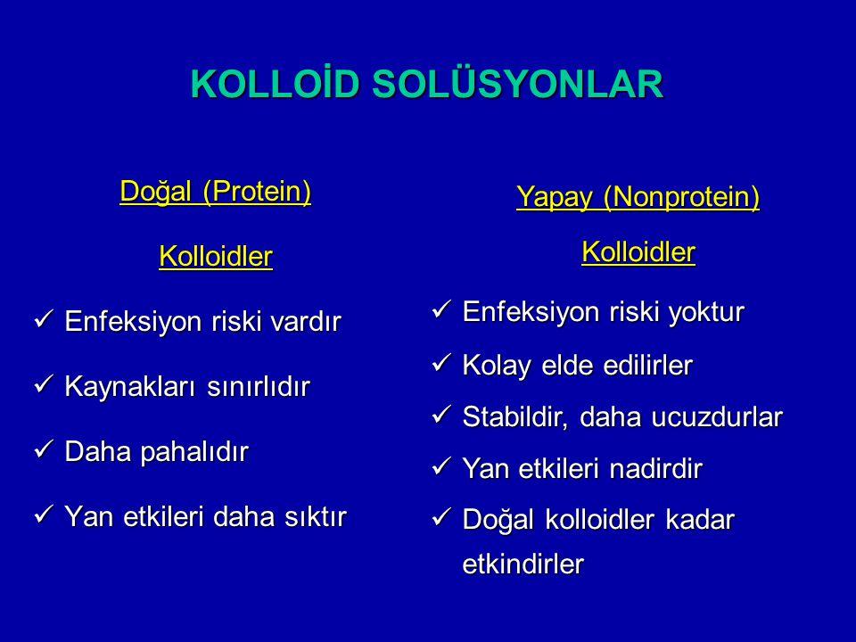 KOLLOİD SOLÜSYONLAR Doğal (Protein) Kolloidler Enfeksiyon riski vardır Enfeksiyon riski vardır Kaynakları sınırlıdır Kaynakları sınırlıdır Daha pahalı
