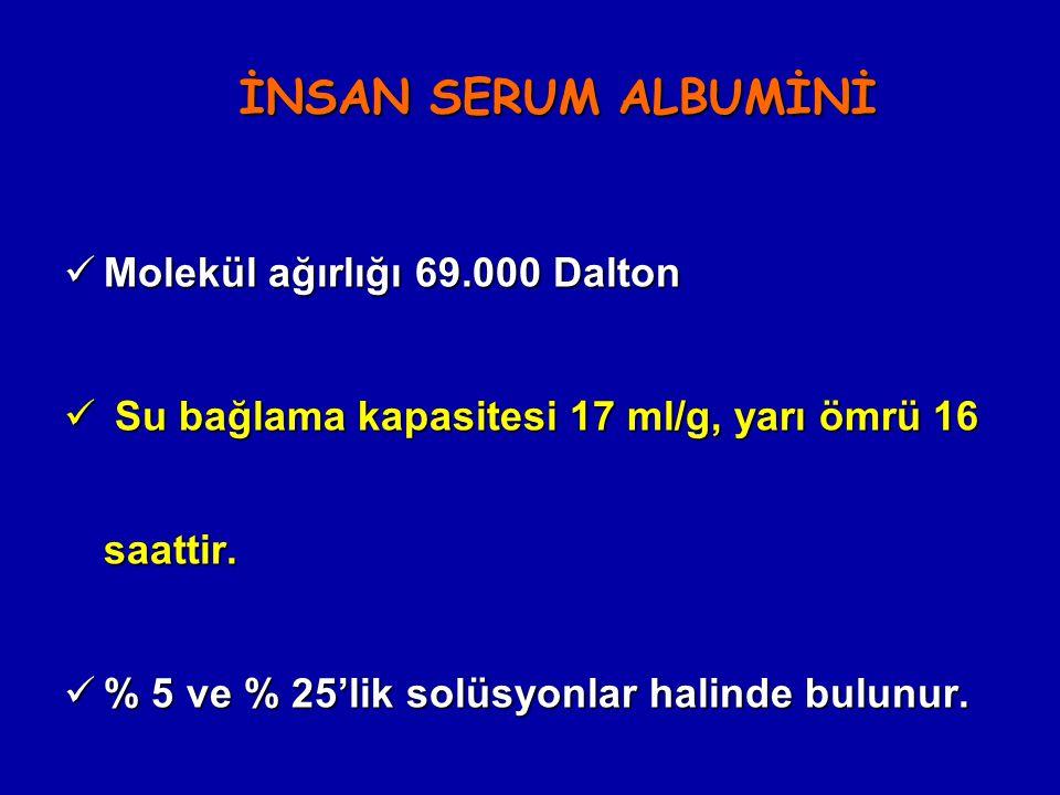 Molekül ağırlığı 69.000 Dalton Molekül ağırlığı 69.000 Dalton Su bağlama kapasitesi 17 ml/g, yarı ömrü 16 saattir. Su bağlama kapasitesi 17 ml/g, yarı