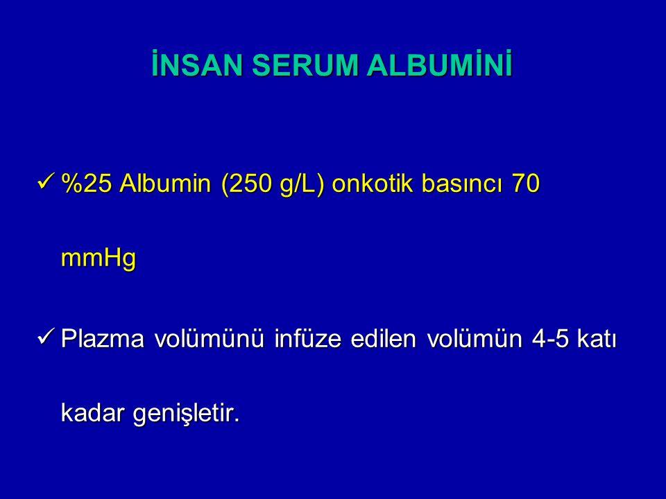 %25 Albumin (250 g/L) onkotik basıncı 70 mmHg %25 Albumin (250 g/L) onkotik basıncı 70 mmHg Plazma volümünü infüze edilen volümün 4-5 katı kadar geniş