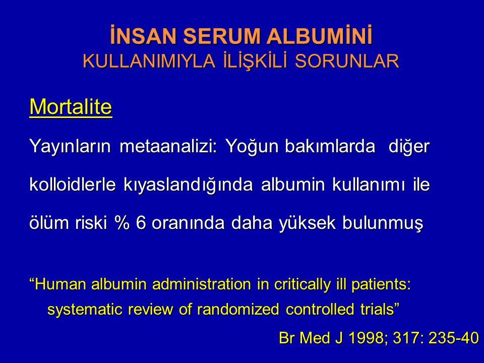 İNSAN SERUM ALBUMİNİ KULLANIMIYLA İLİŞKİLİ SORUNLAR Mortalite Yayınların metaanalizi: Yoğun bakımlarda diğer kolloidlerle kıyaslandığında albumin kull