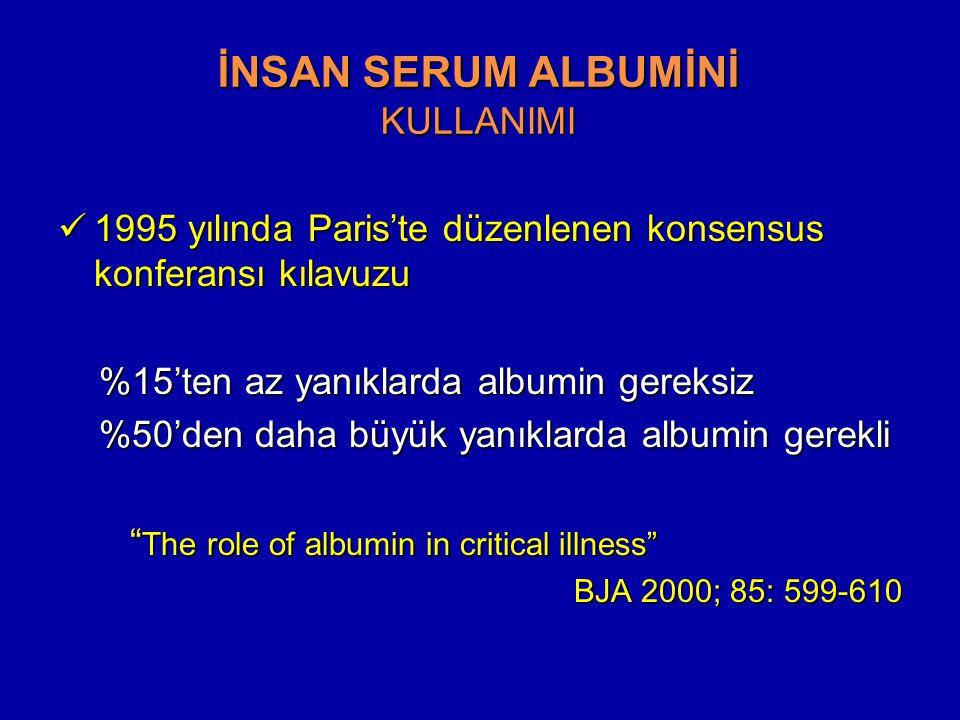 İNSAN SERUM ALBUMİNİ KULLANIMI 1995 yılında Paris'te düzenlenen konsensus konferansı kılavuzu 1995 yılında Paris'te düzenlenen konsensus konferansı kı