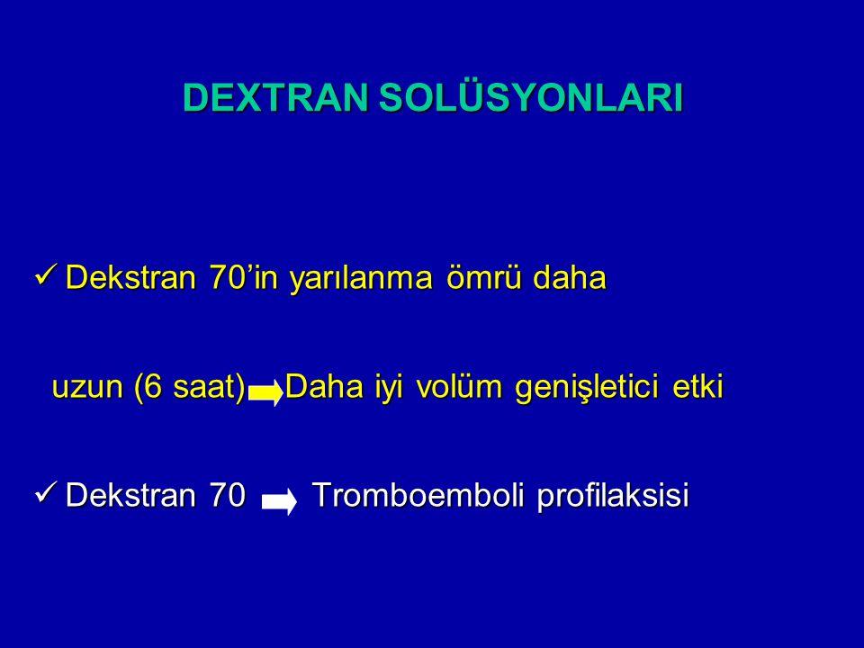 DEXTRAN SOLÜSYONLARI Dekstran 70'in yarılanma ömrü daha Dekstran 70'in yarılanma ömrü daha uzun (6 saat) Daha iyi volüm genişletici etki uzun (6 saat)