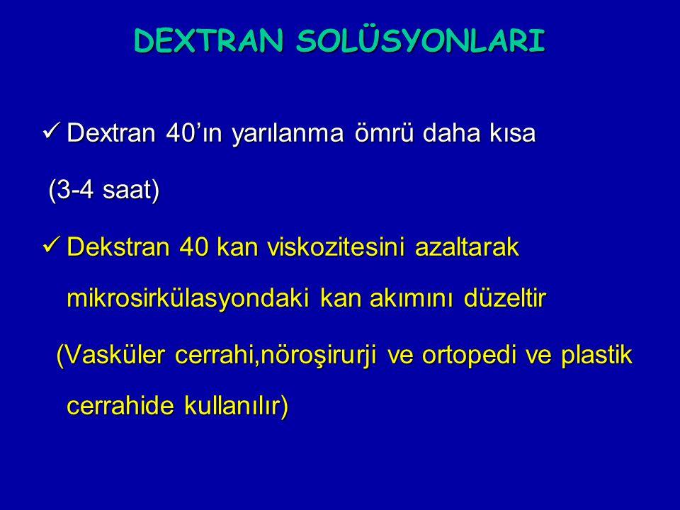 DEXTRAN SOLÜSYONLARI Dextran 40'ın yarılanma ömrü daha kısa Dextran 40'ın yarılanma ömrü daha kısa (3-4 saat) (3-4 saat) Dekstran 40 kan viskozitesini