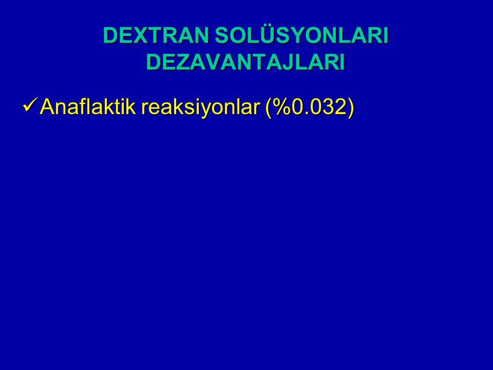 DEXTRAN SOLÜSYONLARI DEZAVANTAJLARI Anaflaktik reaksiyonlar (%0.032) Anaflaktik reaksiyonlar (%0.032)