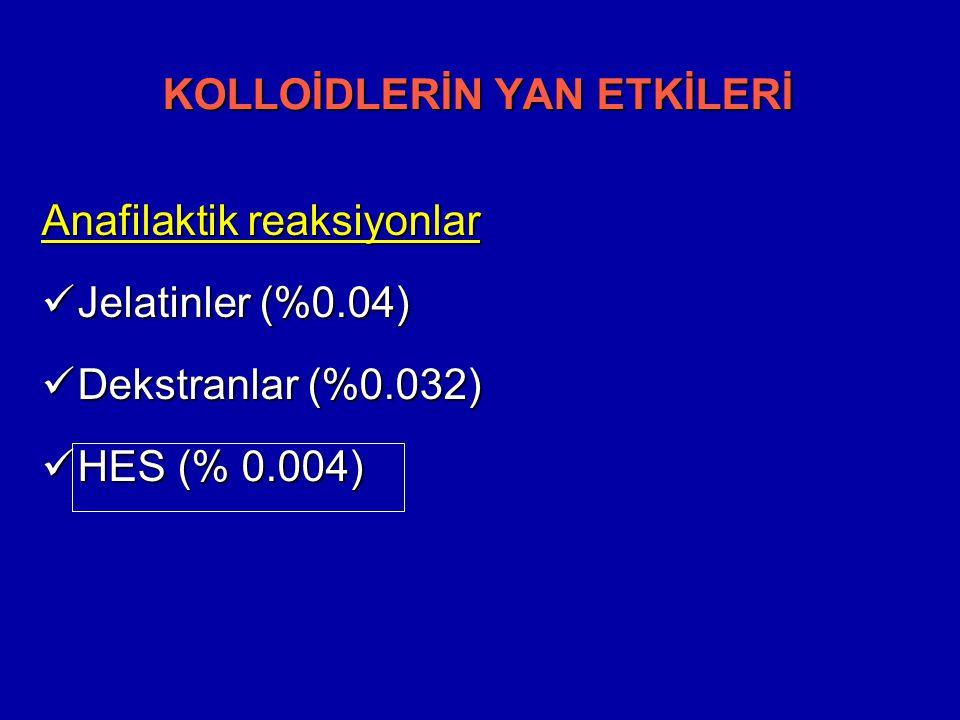 KOLLOİDLERİN YAN ETKİLERİ Anafilaktik reaksiyonlar Jelatinler (%0.04) Jelatinler (%0.04) Dekstranlar (%0.032) Dekstranlar (%0.032) HES (% 0.004) HES (