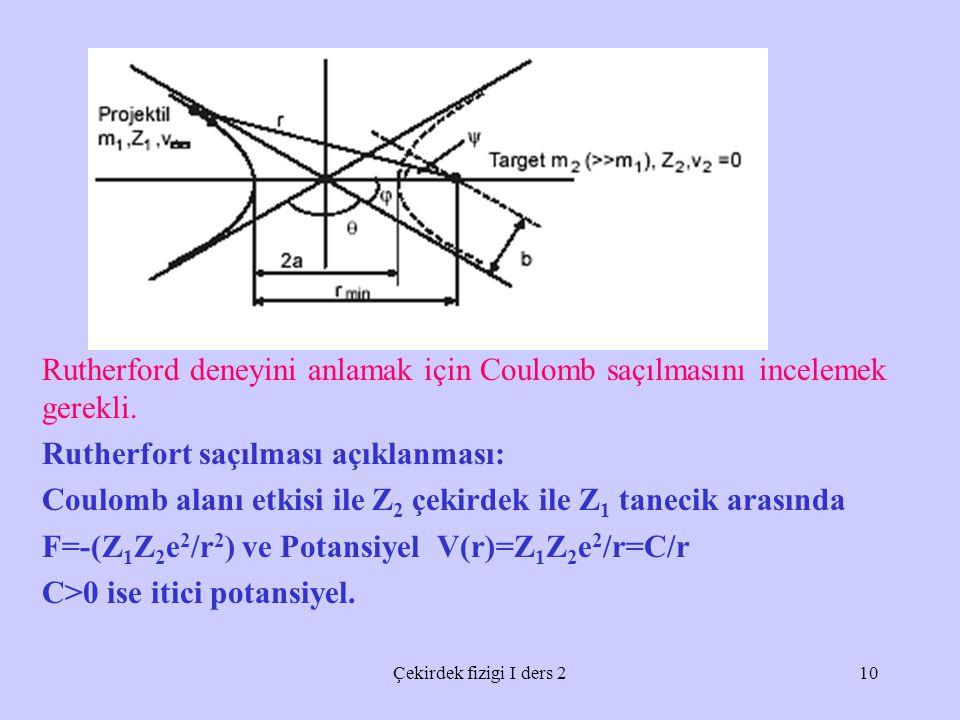 Çekirdek fizigi I ders 210 Rutherford deneyini anlamak için Coulomb saçılmasını incelemek gerekli.