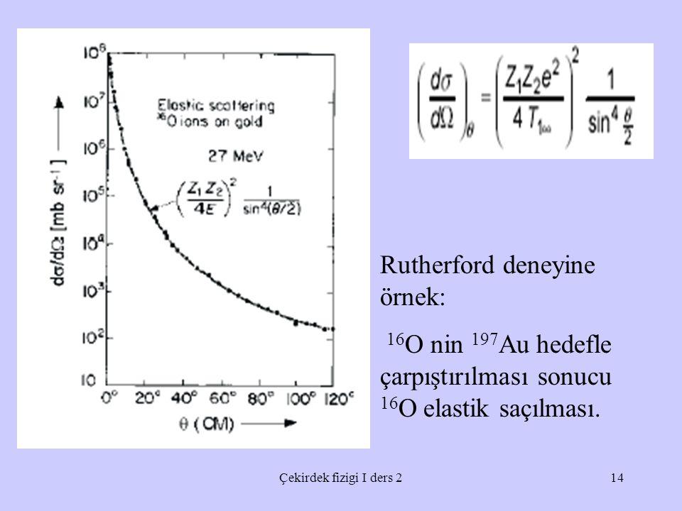 Çekirdek fizigi I ders 214 Rutherford deneyine örnek: 16 O nin 197 Au hedefle çarpıştırılması sonucu 16 O elastik saçılması.