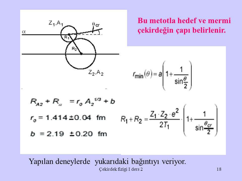 Çekirdek fizigi I ders 218 Bu metotla hedef ve mermi çekirdeğin çapı belirlenir.