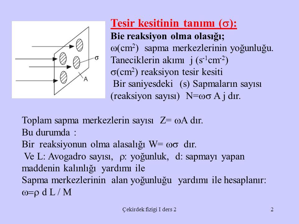 Çekirdek fizigi I ders 22 Tesir kesitinin tanımı (  ): Bie reaksiyon olma olasığı;  (cm 2 ) sapma merkezlerinin yoğunluğu.