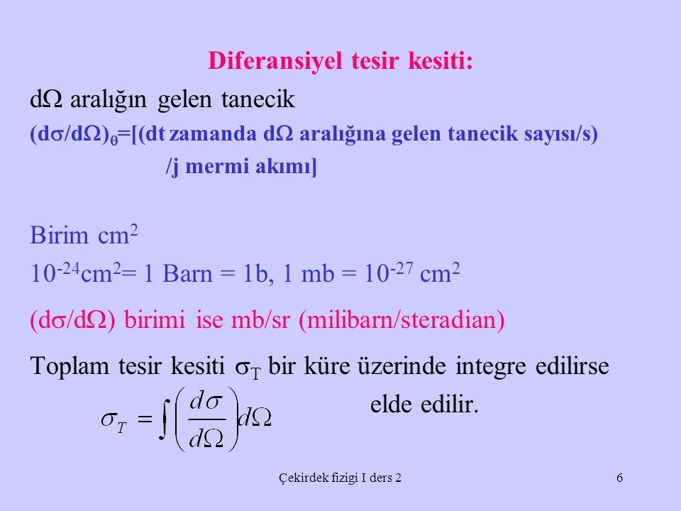 Çekirdek fizigi I ders 26 Diferansiyel tesir kesiti: d  aralığın gelen tanecik (d  /d  )  =[(dt zamanda d  aralığına gelen tanecik sayısı/s) /j mermi akımı] Birim cm 2 10 -24 cm 2 = 1 Barn = 1b, 1 mb = 10 -27 cm 2 (d  /d  ) birimi ise mb/sr (milibarn/steradian) Toplam tesir kesiti  T bir küre üzerinde integre edilirse elde edilir.