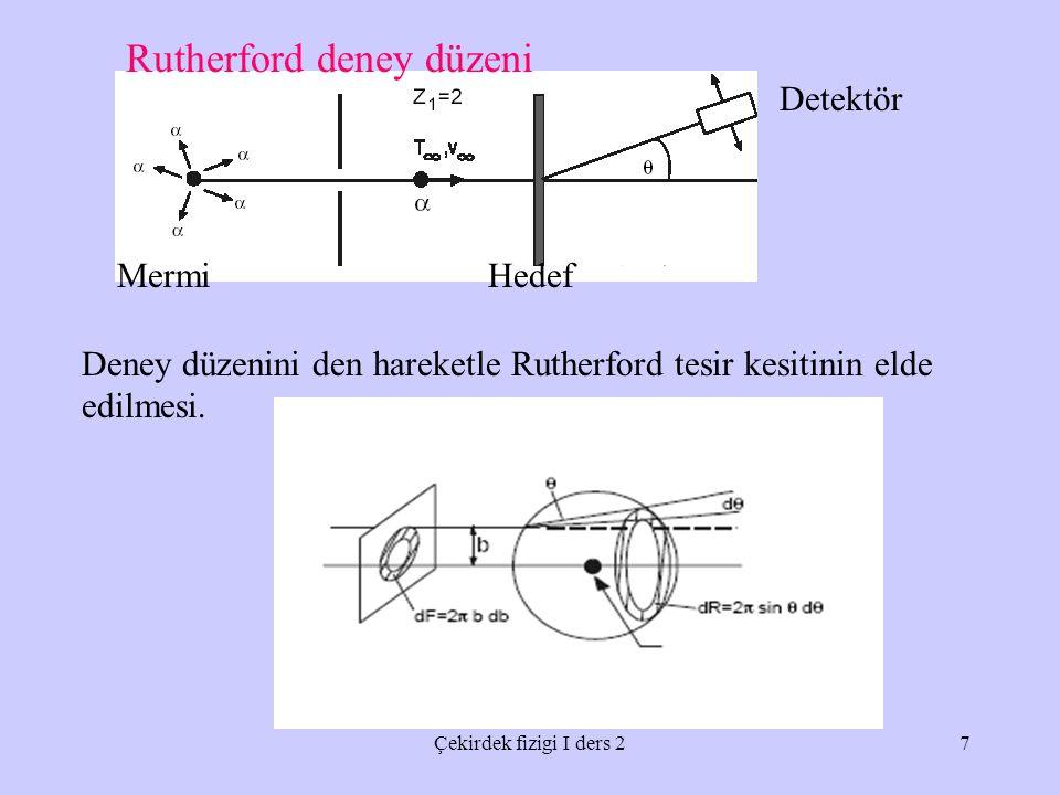 Çekirdek fizigi I ders 27 Mermi Hedef Detektör Rutherford deney düzeni Deney düzenini den hareketle Rutherford tesir kesitinin elde edilmesi.