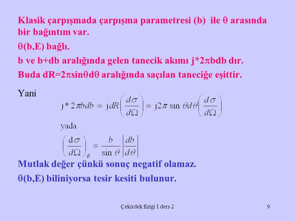 9 Klasik çarpışmada çarpışma parametresi (b) ile  arasında bir bağıntım var.