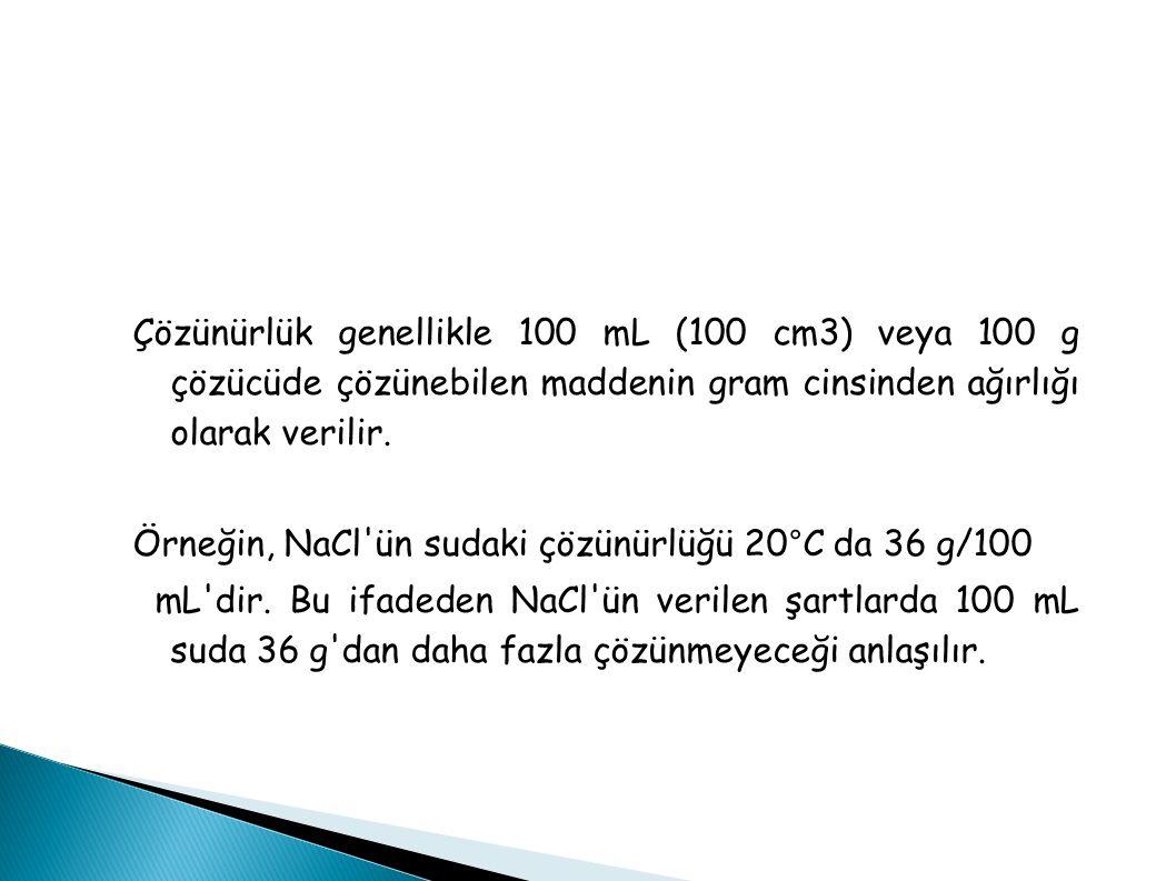 Çözünürlük genellikle 100 mL (100 cm3) veya 100 g çözücüde çözünebilen maddenin gram cinsinden ağırlığı olarak verilir. Örneğin, NaCl'ün sudaki çözünü