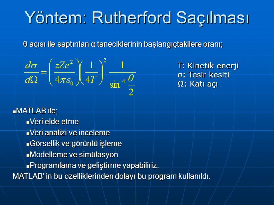 Yöntem: Rutherford Saçılması θ açısı ile saptırılan α taneciklerininbaşlangıçtakilere oranı; θ açısı ile saptırılan α taneciklerinin başlangıçtakilere