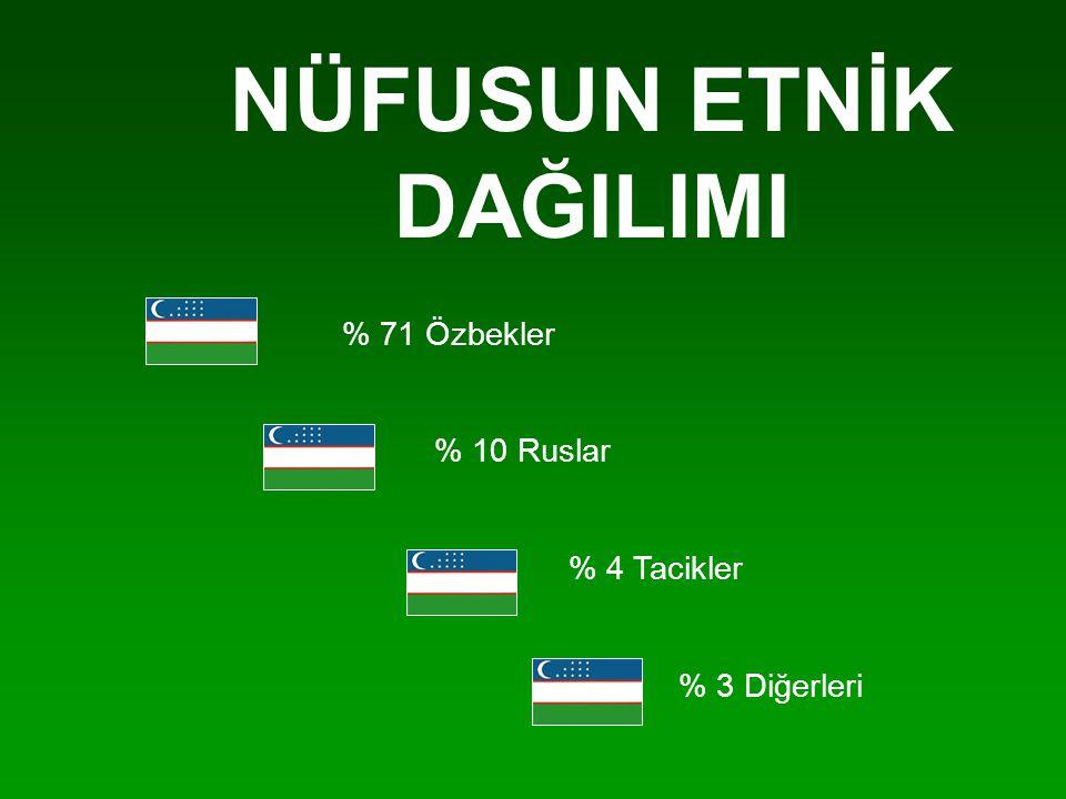 NÜFUSUN ETNİK DAĞILIMI % 71 Özbekler % 10 Ruslar % 4 Tacikler % 3 Diğerleri