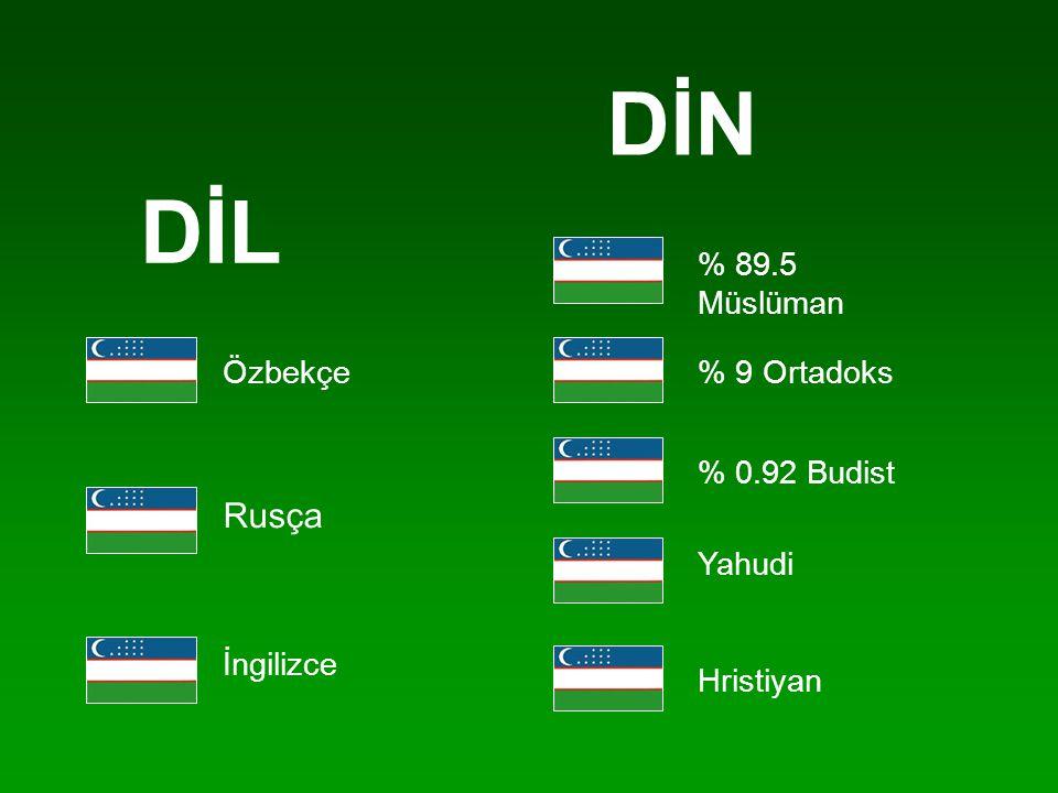 Özbekçe İngilizce % 89.5 Müslüman % 9 Ortadoks % 0.92 Budist Yahudi Hristiyan DİL DİN Rusça