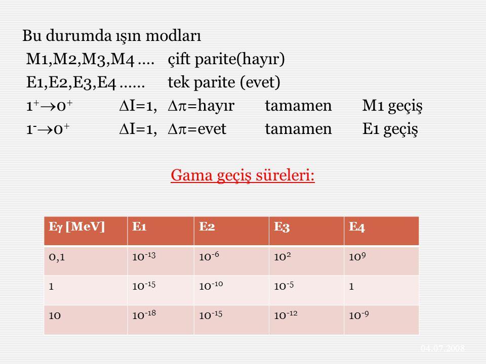 04.07.2008 Bu durumda ışın modları M1,M2,M3,M4 …. çift parite(hayır) E1,E2,E3,E4 …… tek parite (evet) 1 +  0 +  I=1,  =hayır tamamen M1 geçiş 1 -