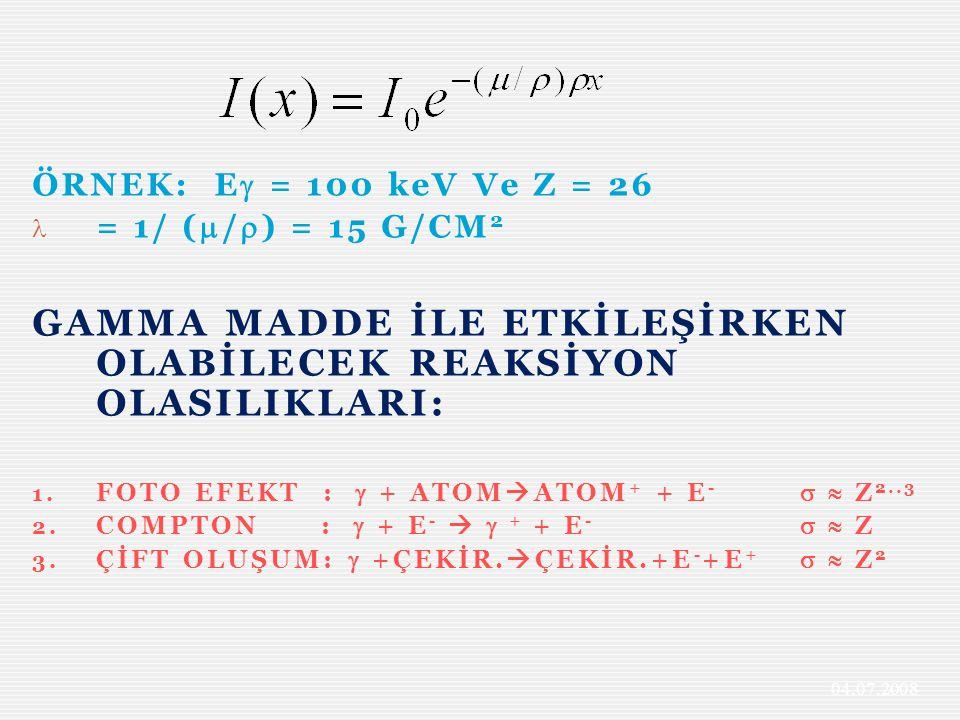 ÖRNEK: E  = 100 keV Ve Z = 26 = 1/ (  /  ) = 15 G/CM 2 GAMMA MADDE İLE ETKİLEŞİRKEN OLABİLECEK REAKSİYON OLASILIKLARI: 1. FOTO EFEKT :  + ATOM  A