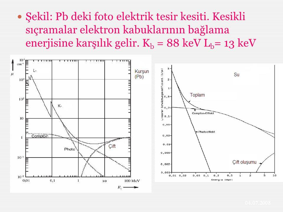 Şekil: Pb deki foto elektrik tesir kesiti. Kesikli sıçramalar elektron kabuklarının bağlama enerjisine karşılık gelir. K b = 88 keV L b = 13 keV 04.07