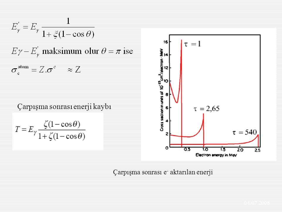 Şekil. compton saçılmasından ortaya çıkan elektronların enerji dağılımı Çarpışma sonrası e - aktarılan enerji Çarpışma sonrası enerji kaybı 04.07.2008