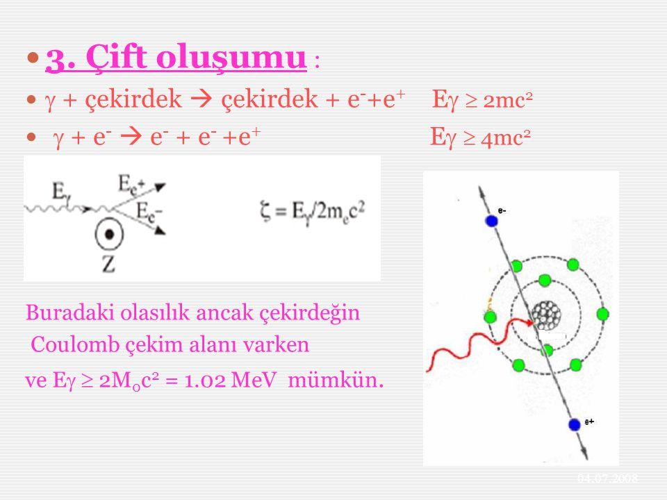 3. Çift oluşumu :  + çekirdek  çekirdek + e - +e + E   2mc 2  + e -  e - + e - +e + E   4mc 2 Buradaki olasılık ancak çekirdeğin Coulomb çekim