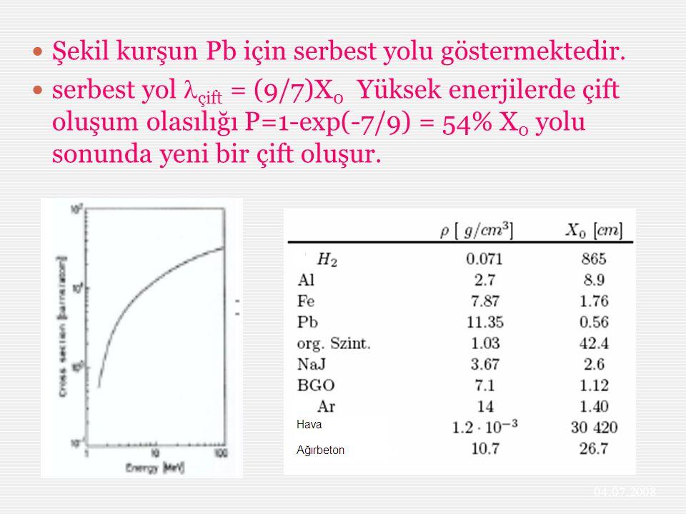 Şekil kurşun Pb için serbest yolu göstermektedir. serbest yol çift = (9/7)X 0 Yüksek enerjilerde çift oluşum olasılığı P=1-exp(-7/9) = 54% X 0 yolu so